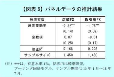 日本銀行のレビューレポートから学ぶ、個人トレーダーが取るべきトレード行動(その2)