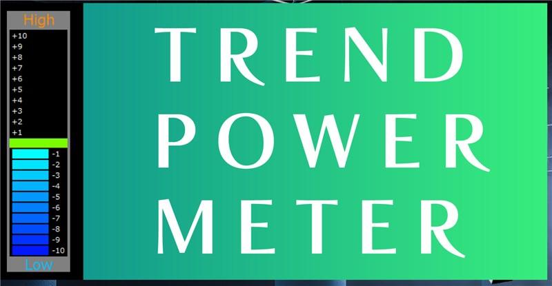 不動式FX トレンドパワーメーター